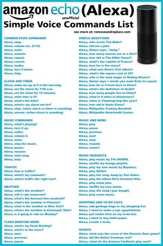 Amazon Echo ALEXA Voice Commands List