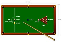 Snooker Rules – How to Play the Right Way | Snooker games, Garage ...