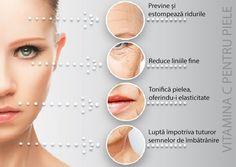 Secretul pentru un ten perfect: colagen, deci vitamina C Best Anti Aging, Anti Aging Skin Care, Skin Anatomy, Tighten Loose Skin, Anti Aging Moisturizer, Aging Cream, Interesting Faces, Skin Care Regimen, Active Ingredient