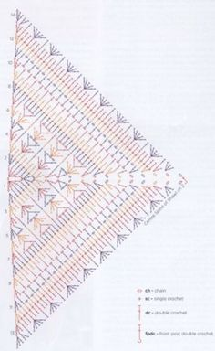 Ravelry: Mariola Shawl pattern by Kirsten Bishop Crochet lace square or rectangle doily Lost in time salvabrani – Artofit This post was discovered by esti brustein. Crochet Shawl Diagram, Crochet Chart, Crochet Poncho, Crochet Scarves, Crochet Clothes, Crochet Stitches, Crocheted Scarf, Shawl Patterns, Crochet Patterns