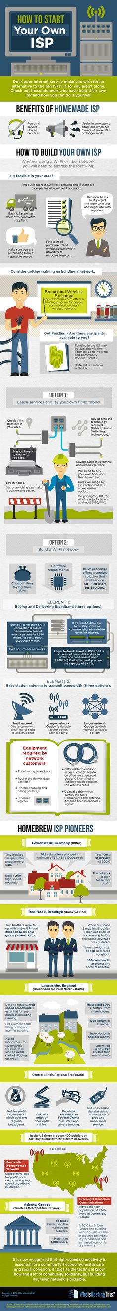 How to Start Your Own ISP #infographic #Internet #ISP #HowTo