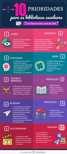 Ana Paula Faria Ferreira - 10 de muitas outras prioridades Infographic, Business, Instagram, Flexibility, Studying, School Libraries, Infographics, Store, Business Illustration