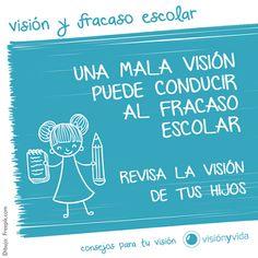 577ac8f221 Fracaso Escolar, Terapia Visual, Entrenamiento, Aprendizaje, Estudiantes,  Escolares, Padres,