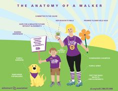 We all have a reason to Walk to End Alzheimer's. Walk To End Alzheimer's, High Hopes, Bright Future, Alzheimers, Fundraising, Alz Org, Hold On, Alzheimer's Association, Walking