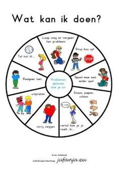 Self-regulation is an important quality that children need in order to learn. The Zones of Regulation can help them develop self-regulation. Conscious Discipline, Anger Management Worksheets, Behaviour Management, Classroom Management, Coping Skills, Social Skills, Social Issues, Life Skills, Learning Disabilities