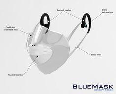 industrial design mask design - Google Search
