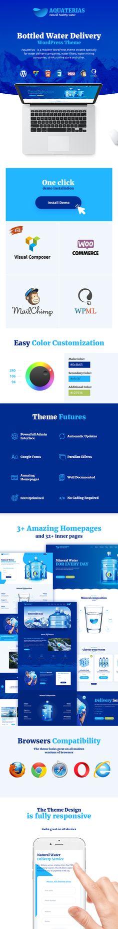 PLR Wordpress Themes: 40 High Quality Wordpress Themes (MRR) http ...