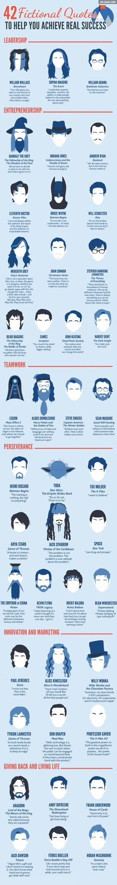 42 Inspiring Quotes For Success From Your Favorite Fictional Characters