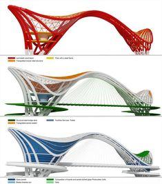 View the full picture gallery of Footbridge Café/restaurant - Bike/Store Bridges Architecture, Architecture Magazines, Concept Architecture, Futuristic Architecture, Amazing Architecture, Architecture Design, Origami Architecture, Museum Architecture, Architecture Diagrams