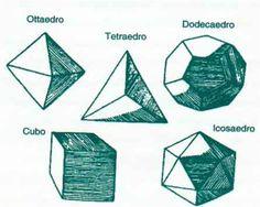 disegni di solidi - Cerca con Google