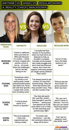 "Gwynnie vs. Angie vs. regular moms"" A reality check SMACKDOWN!"