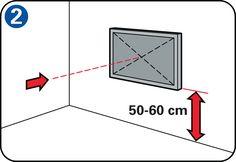 Flatscreen TV ophangen - De juiste hoogte bepalen