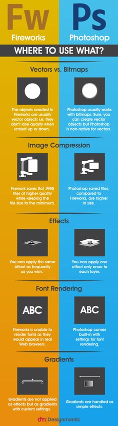 Fireworks vs. Photoshop – Where to use what | http://www.designmantic.com/blog/infographics/fireworks-vs-photoshop/