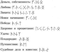 руны для семьи - Поиск в Google Norse Runes, Elder Futhark Runes, Viking Runes, Rune Symbols, Alchemy Symbols, Alphabet Signs, Letters, Slavic Tattoo, Feather Tattoos