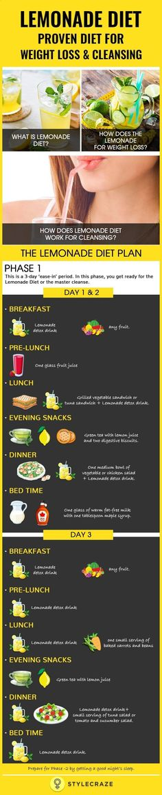 The Lemonade Diet, also known as the Master Cleanse or Maple Syrup Diet, is a diet that results in rapid weight loss in about two weeks. #thelemonadediet