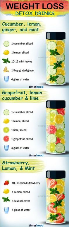 What to drink to lose weight? Best Detox water recipe for weight loss. Add these drinks in your menu to achieve your weight loss goal fast. Check out here 15 effective weight loss drinks that works fast. by dorothy Natural Body Detox, Body Cleanse Diet, Detox Juice Cleanse, Fat Burning Smoothies, Fat Burning Foods, Best Detox Water, Sugar Detox, Detox Drinks, Juice Cleanse Recipes