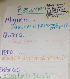 Resumen Spanish anchor chart