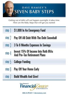 Dave Ramsey's Seven Baby Steps - this really does work. If you need more specific information on the Baby Steps, click on the picture.