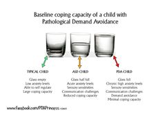 Coping capacity of pathological demand avoidance vs asd and typical