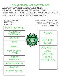 Heart Chakra.