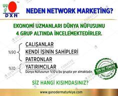 DXN İOC TÜRKİYE www.ganodermaturkiye.com dxn türkiye 0850 808 26 76