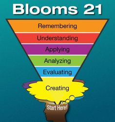 Flipping and Expanding Bloom's Taxonomy : in 1956, educational psychologist Benjamin Bloom [...] created one of the enduring models of how learning should be structured and supported : the model came to be known as 'Bloom's Taxonomy', and explains how to lead students from basic knowledge retention to more advanced information evaluation [...] the time has come for another update / @drjwmarquis | @OU_com | #readytolearn #readytotransliteracy