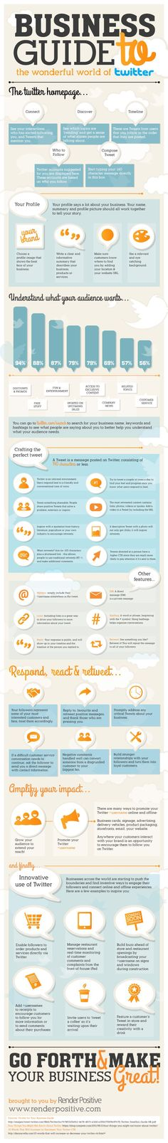 The Business Guide to Twitter - Infographic