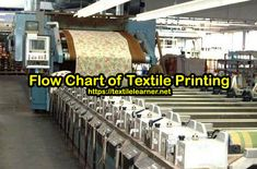 flow chart of textile printing Textile Printing, Printing On Fabric, Rotary Screen Printing, Process Flow Chart, Digital Printing Machine, Industrial Scales, International Companies, Digital Ink, Textile Industry
