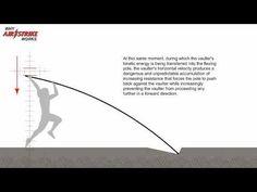 Pole Vault vs Pythagoras Pole Vault: Correctly Vaulting on Pole Vault Po...