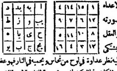 The study of magic squares was common in   Islam in Persia, and it was thought to have begun after the introduction of chess into the region. The 10th-century Persian mathematician Buzjani, for example, left a manuscript that on page 33 contains a series of magic squares, filled by numbers in arithmetic progression, in such a way that the sums of each row, column and diagonal are equal.