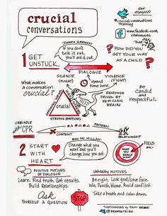 Self Love U: Crucial Conversations [Infographics]