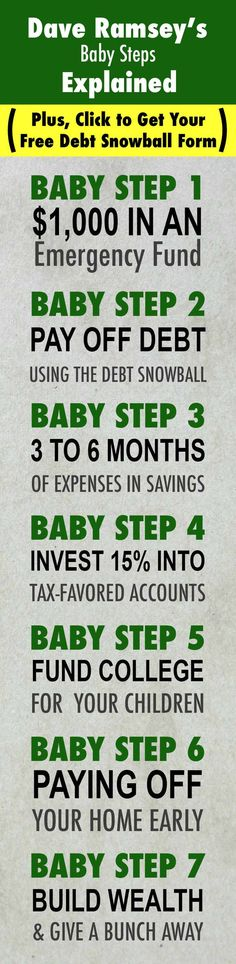 Great reminder of exactly what Dave Ramsey's Baby Steps are! (Plus a free debt snowball form, AND an explanation of why each of them work.)