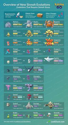 Pokemon Go Sinnoh Stone Evolution List Pokemon Go List, Pokemon Guide, New Pokemon, Cool Pokemon, Pokemon Evolutions Chart, Pokemon Chart, Pokemom Go, Pokemon Evolution Stones, Animals Name List
