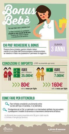 bonus_bebè_2015_2016_2017_infografica