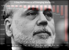 ALERT! Ben Bernanke Launches EMP on Financial Markets
