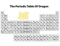 A 1980 periodic table (with updated 'modern revisions') by
