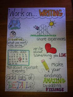 Great tips to help guide your students' writing!