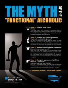 The 4 Stages of a Functioning Alcoholic (Graphic: Business Wire)