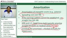 What is Amortization? | ApnaCourse