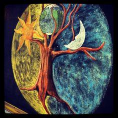 6th grade Geography chalk drawing, by Robyn Beaufoy ~ Davis Waldorf School…