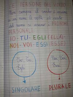 Italian Lessons, Geography Lessons, World Languages, Home Schooling, Homeschool, Journal, Teaching, Education, Angelo