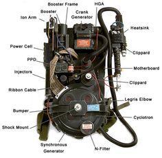 Um, are there no back to school sales for proton packs? Seriously?