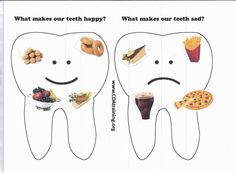 Supplies Needed; Print out of template (below), old magazines, scissors, and glue. Directions; Have child cut out examples of tooth friendly foods, and foods that are not good for teeth. Glue there...