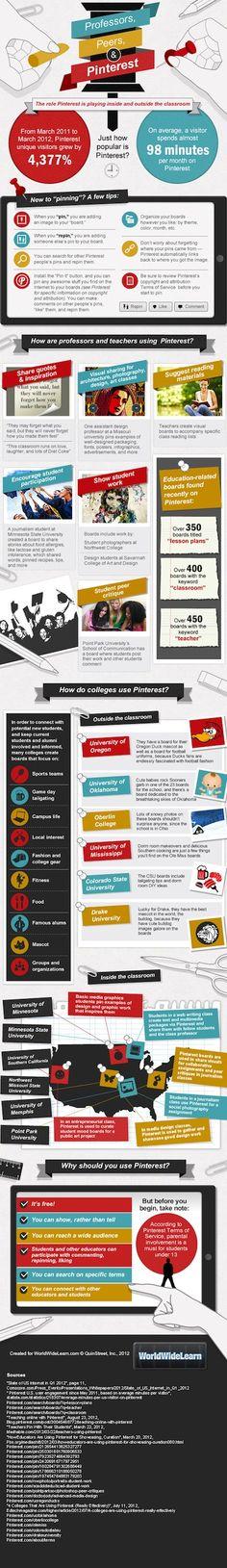 Infographie : Comment les enseignants peuvent utiliser Pinterest   BlogNT : Le Blog des Nouvelles Technologies dédié au Web, aux nouvelles technologies et au développement Web