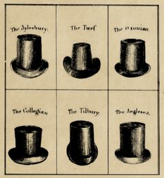 Old reference to Top Hats, and names for them. The Aylesburry, The Turf, The Oxoman, The Collegian, The Tilburry, The Anglesea. *****  Referenced by Web Hosting With A Dollar (WHW1.com): WebSite Hosting - Affordable, Reliable, Fast, Easy, Advanced, and Complete.©