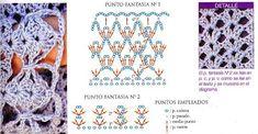 Maxi Túnica (crochet)diagrama de puntos