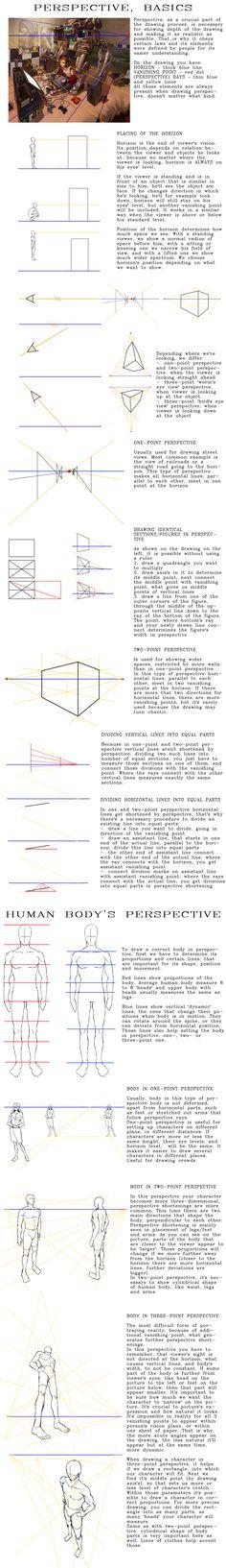 tutorial on perspective by dzioo on deviantART