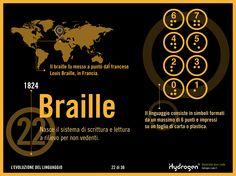 Language Evolution (22 of 36)