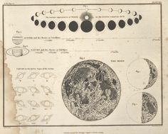 jupiter_saturn_moons_satellites J2 1822 19th  A celestial atlas : comprising a systematic display of the heavens in a series of thirty maps : illustrated by scientific description of their contents and accompanied by catalogues of the stars and astronomical exercises / by Alexander Jamieson.