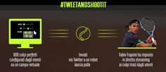 We Are Tennis: #TweetAndShoot con Fabio Fognini - Sportsays | Social Media Sports News